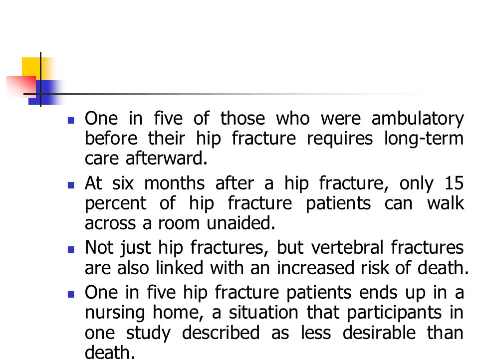 One in five of those who were ambulatory before their hip fracture requires long-term care afterward. At six months after a hip fracture, only 15 perc