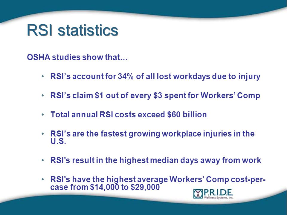 RSI statistics OSHA studies show that… RSI's account for 34% of all lost workdays due to injury RSI's claim $1 out of every $3 spent for Workers' Comp Total annual RSI costs exceed $60 billion RSI's are the fastest growing workplace injuries in the U.S.