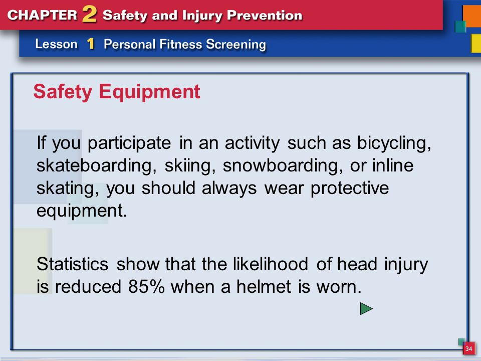 34 Safety Equipment If you participate in an activity such as bicycling, skateboarding, skiing, snowboarding, or inline skating, you should always wear protective equipment.