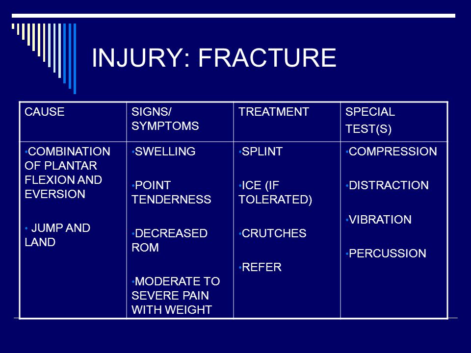 INJURY: DISLOCATION/SUBLUXATION CAUSESIGNS/ SYMPTOMS TREATMENTSPECIAL TEST(S) * TWISTING MOTION COMPLETE LOSS OF FUNCTION SEVERE PAIN SWELLING DEFORMITY SPLINT ICE (IF TOLERATED) CRUTCHES REFER
