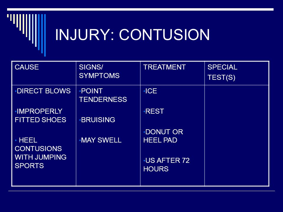 INJURY: CONTUSION CAUSESIGNS/ SYMPTOMS TREATMENTSPECIAL TEST(S) DIRECT BLOWS IMPROPERLY FITTED SHOES HEEL CONTUSIONS WITH JUMPING SPORTS POINT TENDERNESS BRUISING MAY SWELL ICE REST DONUT OR HEEL PAD US AFTER 72 HOURS