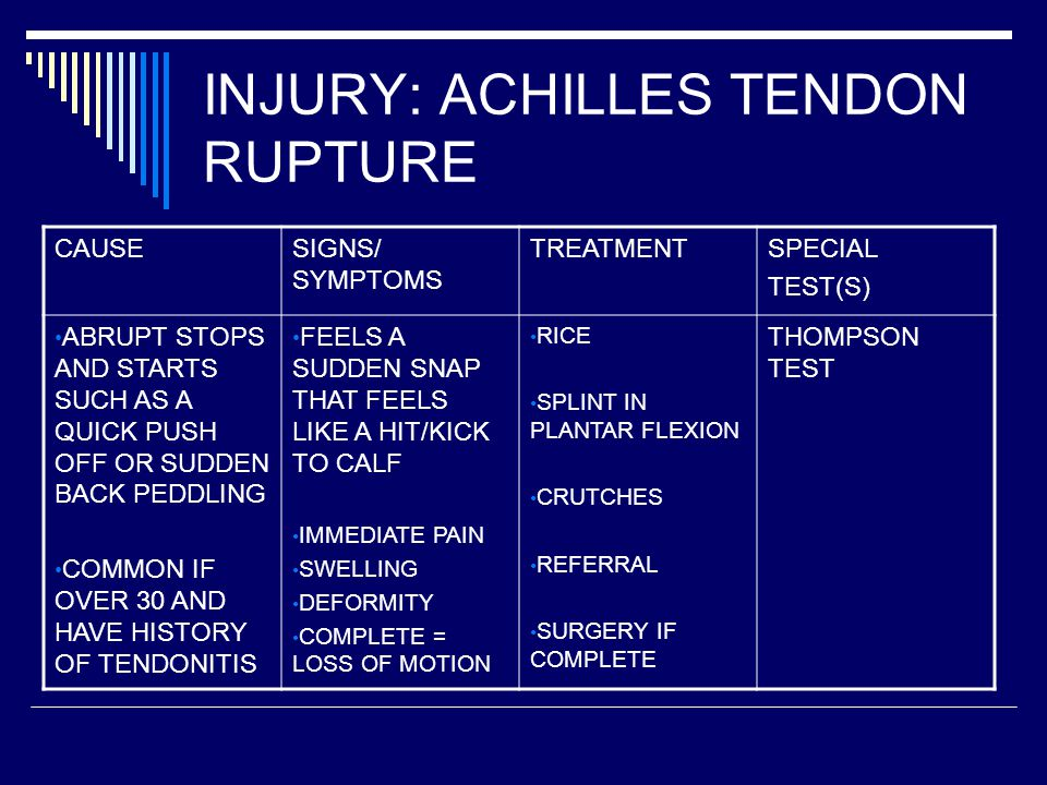 INJURY: ACHILLES TENDON RUPTURE CAUSESIGNS/ SYMPTOMS TREATMENTSPECIAL TEST(S) ABRUPT STOPS AND STARTS SUCH AS A QUICK PUSH OFF OR SUDDEN BACK PEDDLING COMMON IF OVER 30 AND HAVE HISTORY OF TENDONITIS FEELS A SUDDEN SNAP THAT FEELS LIKE A HIT/KICK TO CALF IMMEDIATE PAIN SWELLING DEFORMITY COMPLETE = LOSS OF MOTION RICE SPLINT IN PLANTAR FLEXION CRUTCHES REFERRAL SURGERY IF COMPLETE THOMPSON TEST