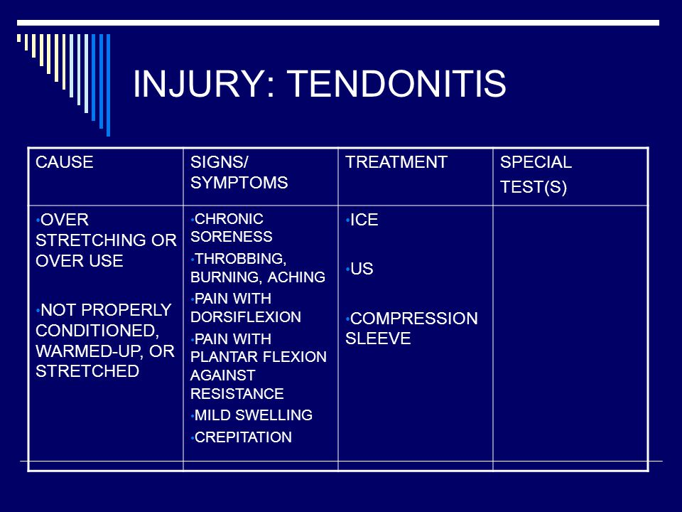 INJURY: TENDONITIS CAUSESIGNS/ SYMPTOMS TREATMENTSPECIAL TEST(S) OVER STRETCHING OR OVER USE NOT PROPERLY CONDITIONED, WARMED-UP, OR STRETCHED CHRONIC SORENESS THROBBING, BURNING, ACHING PAIN WITH DORSIFLEXION PAIN WITH PLANTAR FLEXION AGAINST RESISTANCE MILD SWELLING CREPITATION ICE US COMPRESSION SLEEVE