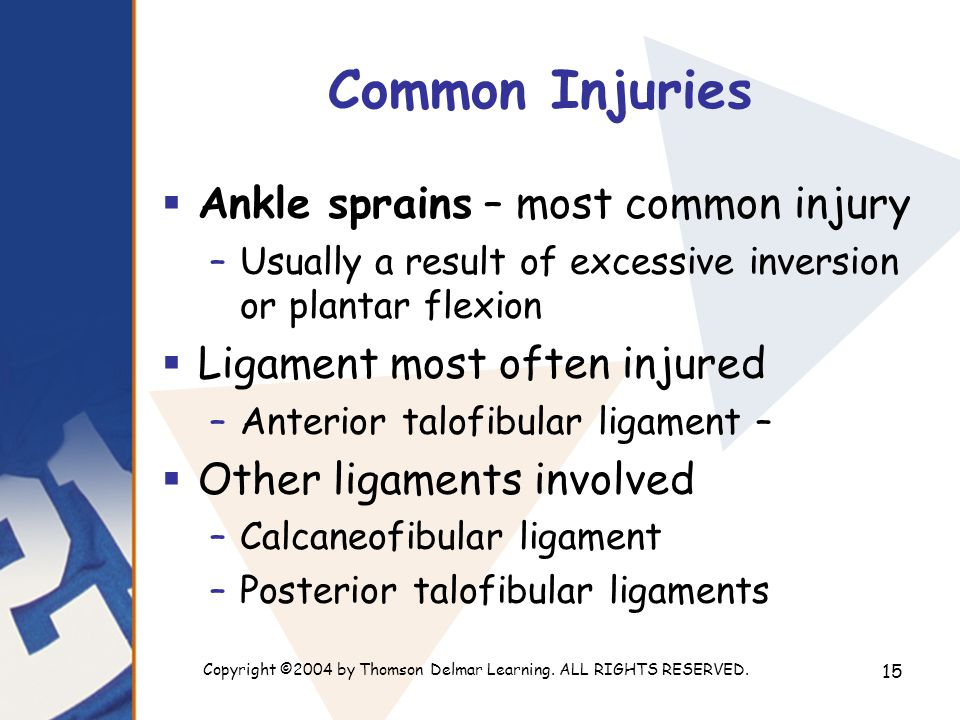Copyright ©2004 by Thomson Delmar Learning. ALL RIGHTS RESERVED. 15 Common Injuries  Ankle sprains – most common injury –Usually a result of excessiv