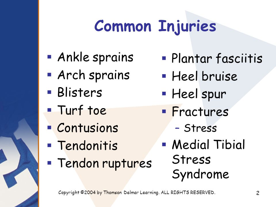 Copyright ©2004 by Thomson Delmar Learning. ALL RIGHTS RESERVED. 2 Common Injuries  Ankle sprains  Arch sprains  Blisters  Turf toe  Contusions 