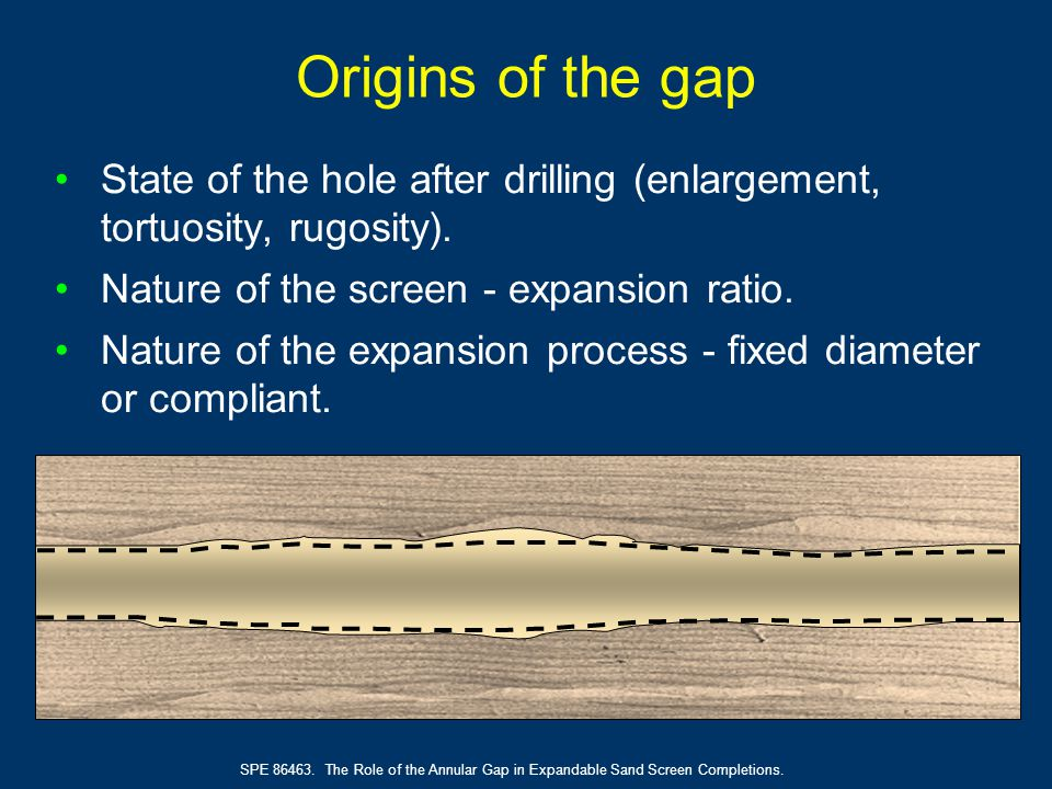 SPE 86463. The Role of the Annular Gap in Expandable Sand Screen Completions.
