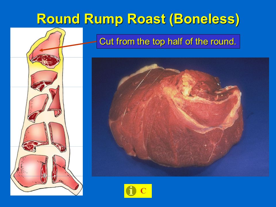Round Rump Roast (Boneless) Cut from the top half of the round. C