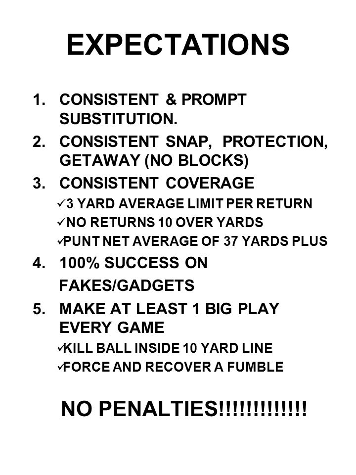 PUNT PROTECTION PHILOSOPHY MAN IN ZONE WE ARE A MAN IN ZONE PROTECTION SCHEME, USING A MAN COUNTING SYSTEM WITH A ZONE DROP.