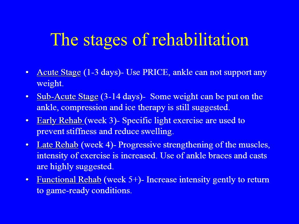 The stages of rehabilitation Acute StageAcute Stage (1-3 days)- Use PRICE, ankle can not support any weight. Sub-Acute StageSub-Acute Stage (3-14 days