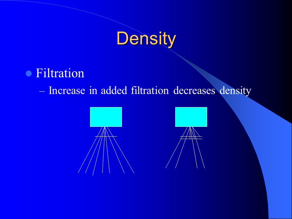 Density Filtration – Increase in added filtration decreases density