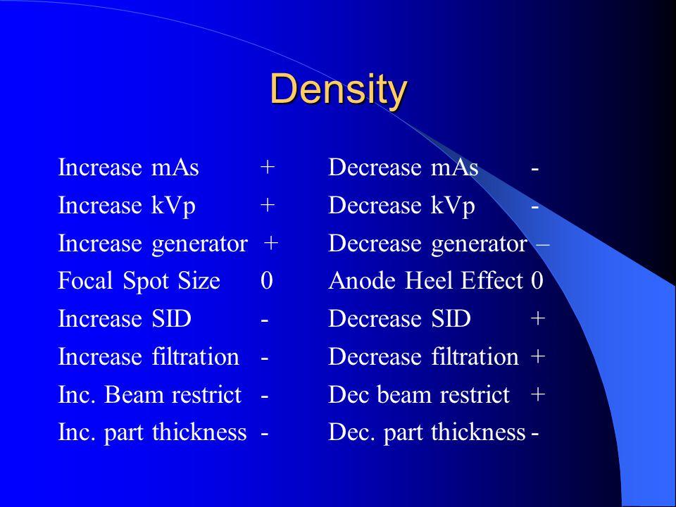 Density Increase mAs+Decrease mAs- Increase kVp+ Decrease kVp- Increase generator +Decrease generator – Focal Spot Size0 Anode Heel Effect0 Increase SID-Decrease SID+ Increase filtration-Decrease filtration + Inc.