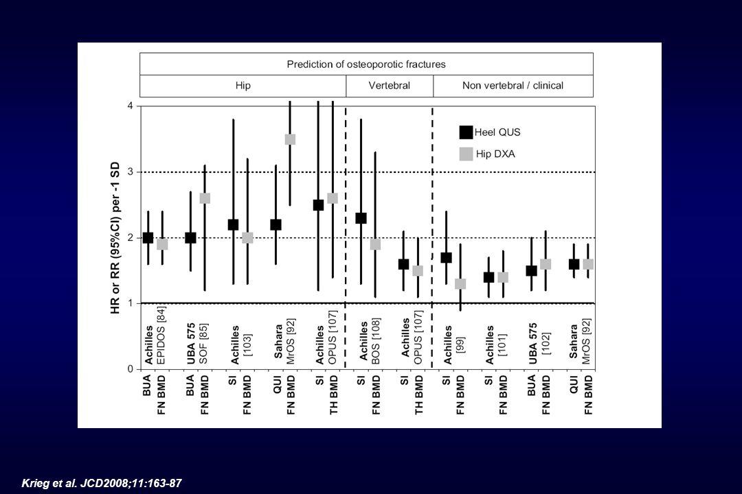 Krieg et al. JCD2008;11:163-87