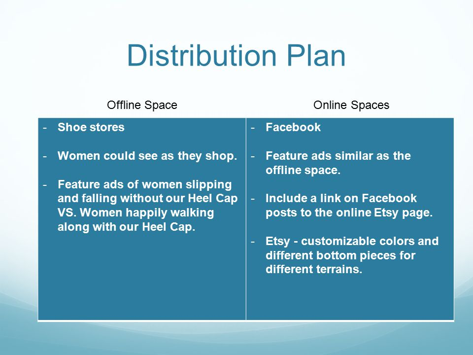 Distribution Plan -Shoe stores -Women could see as they shop.
