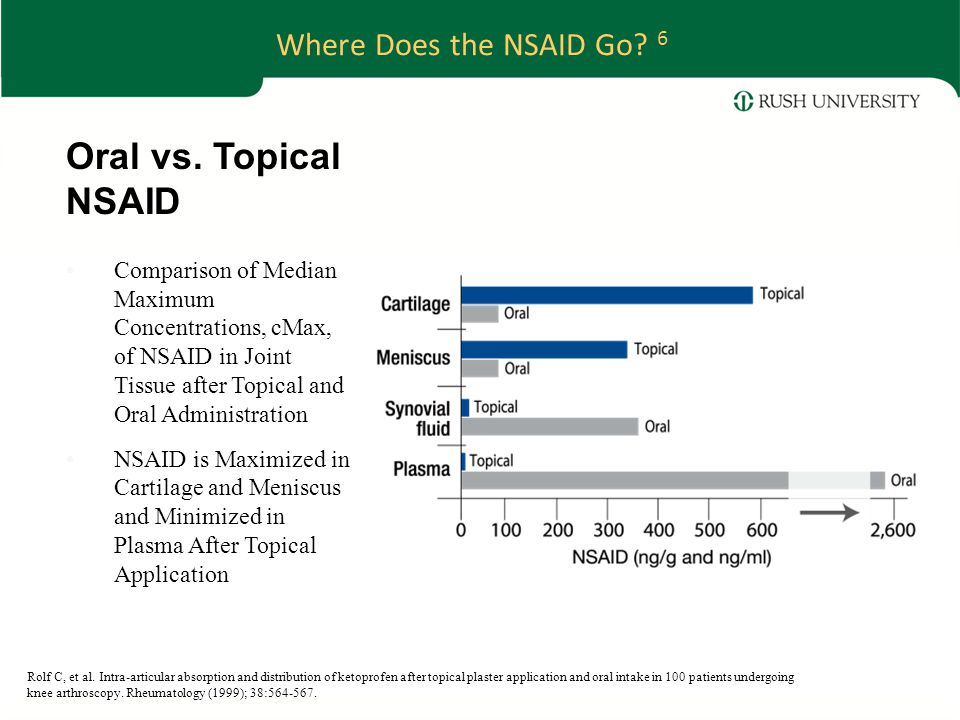 Where Does the NSAID Go. 6 Oral vs.