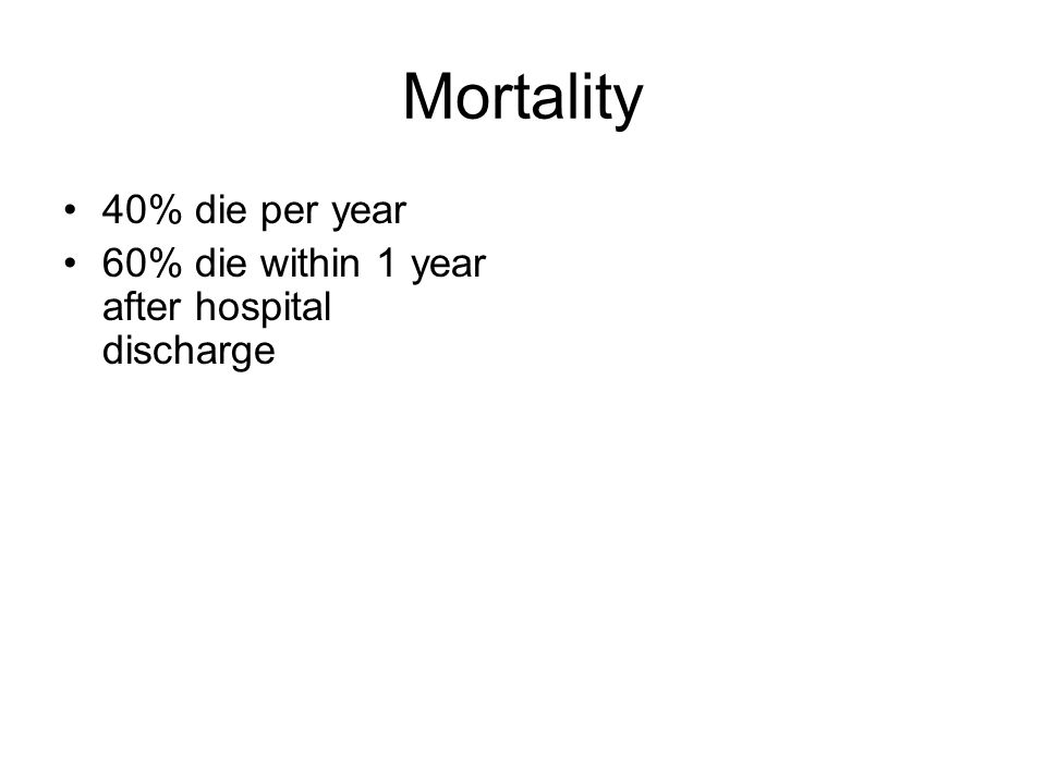 Mortality 40% die per year 60% die within 1 year after hospital discharge