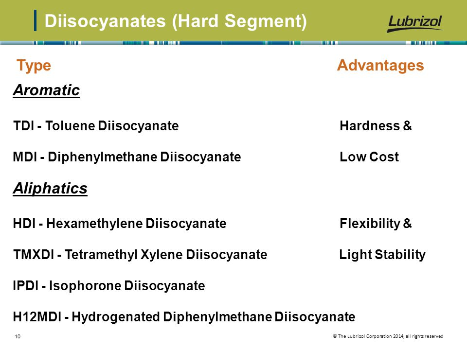 © The Lubrizol Corporation 2014, all rights reserved 10 Diisocyanates (Hard Segment) Aromatic TDI - Toluene Diisocyanate Hardness & MDI - Diphenylmethane DiisocyanateLow Cost Aliphatics HDI - Hexamethylene DiisocyanateFlexibility & TMXDI - Tetramethyl Xylene Diisocyanate Light Stability IPDI - Isophorone Diisocyanate H12MDI - Hydrogenated Diphenylmethane Diisocyanate Type Advantages
