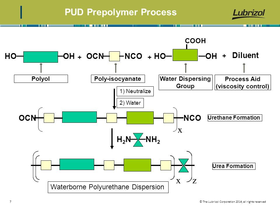 © The Lubrizol Corporation 2014, all rights reserved 7 PUD Prepolymer Process
