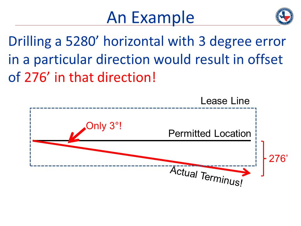 An Example Drilling a 5280' horizontal with 3 degree error in a particular direction would result in offset of 276' in that direction! Permitted Locat