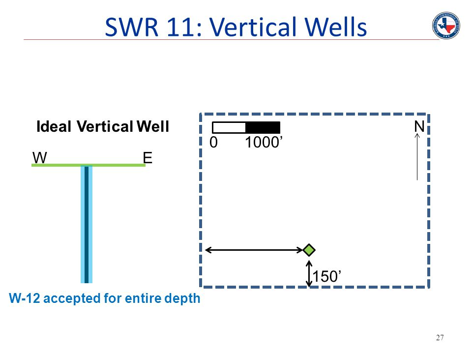 27 N 0 1000' 150' W E Ideal Vertical Well W-12 accepted for entire depth SWR 11: Vertical Wells