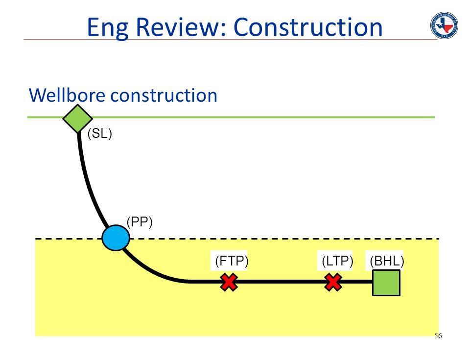 56 Wellbore construction (SL) (PP) (FTP)(LTP)(BHL) Eng Review: Construction