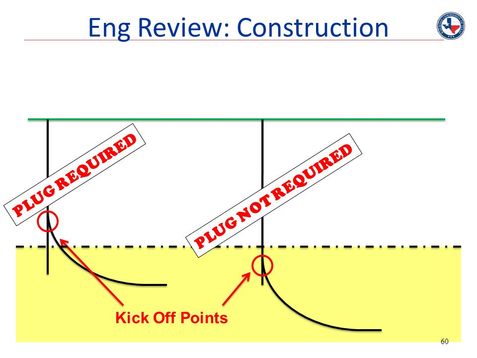 Kick Off Points PLUG REQUIRED PLUG NOT REQUIRED 60 Eng Review: Construction