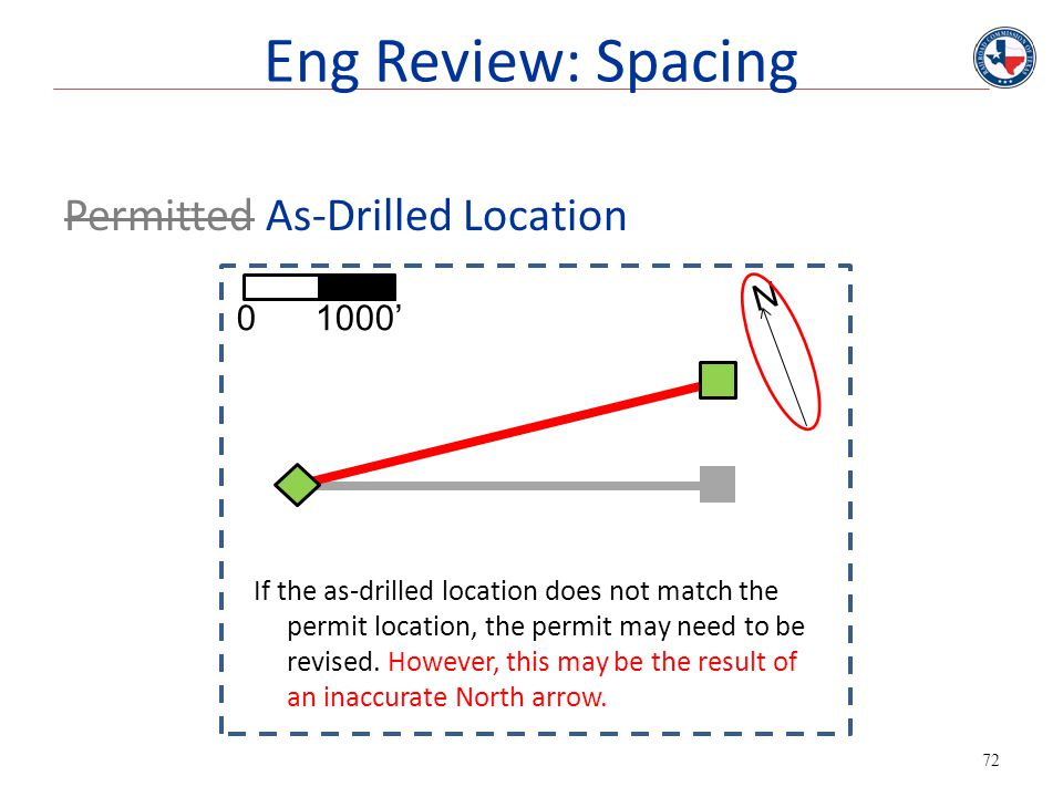 72 Permitted As-Drilled Location N 0 1000' If the as-drilled location does not match the permit location, the permit may need to be revised. However,