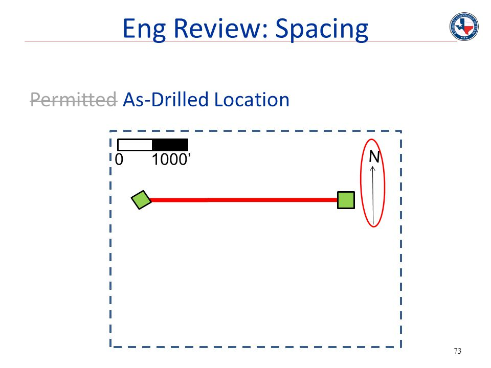 73 Permitted As-Drilled Location N 0 1000' Eng Review: Spacing