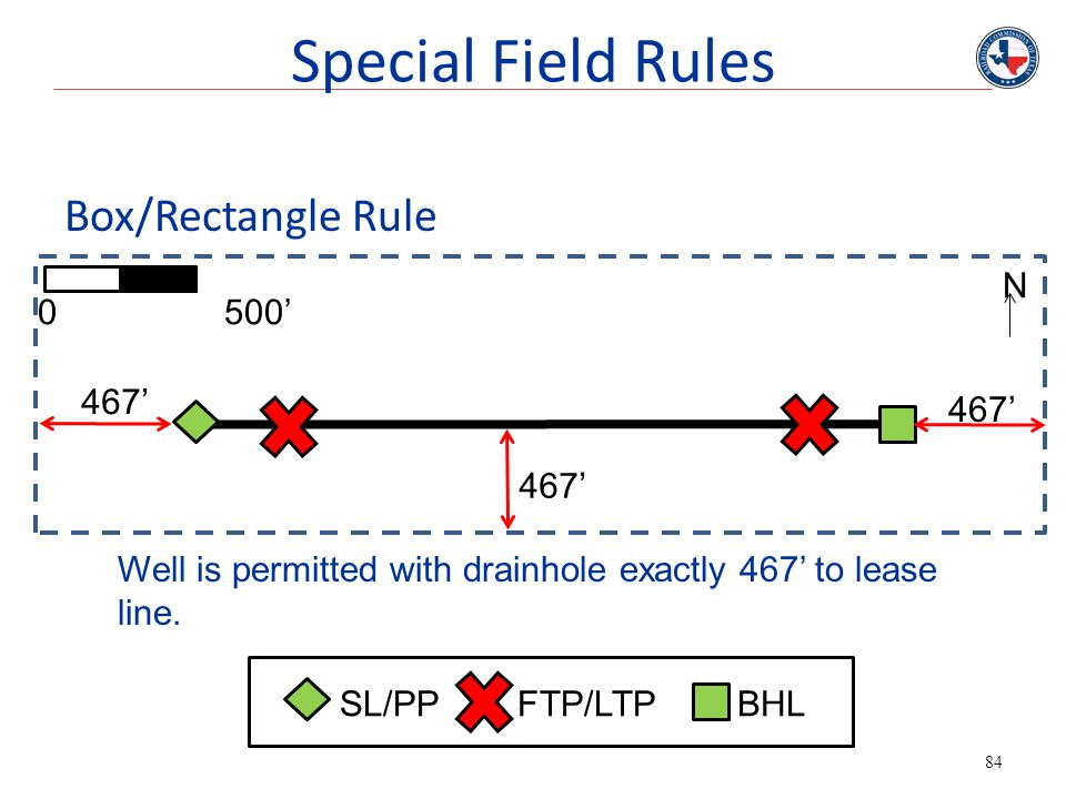 84 Box/Rectangle Rule N 0 500' Well is permitted with drainhole exactly 467' to lease line. 467' Special Field Rules SL/PPFTP/LTPBHL