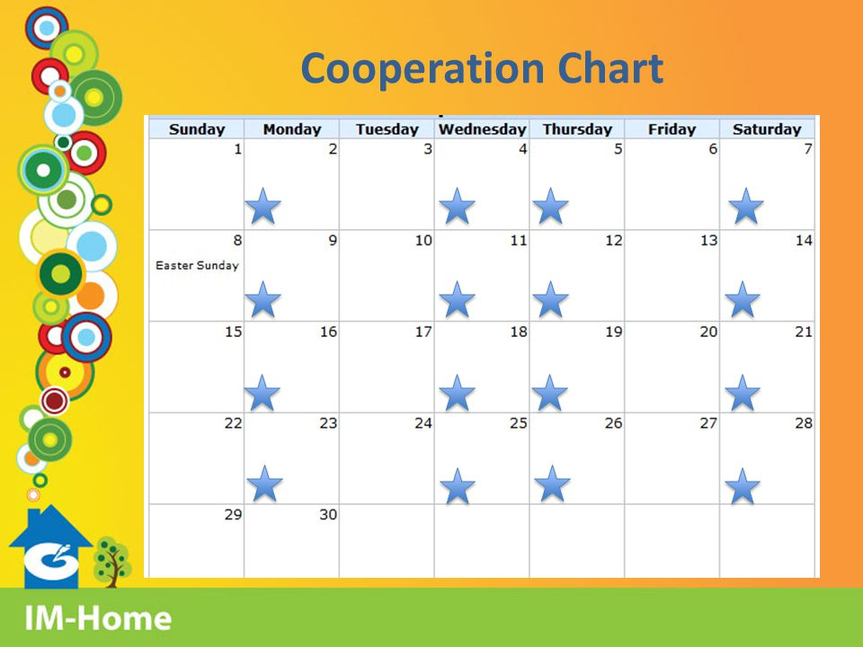Cooperation Chart