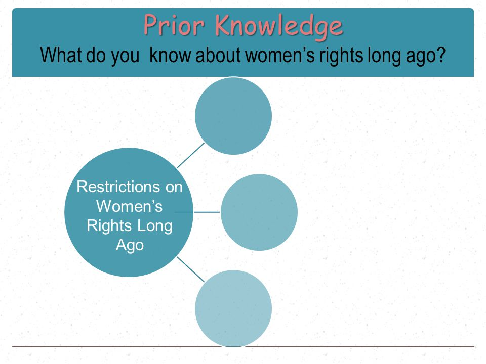 Prior Knowledge Prior Knowledge What do you know about women's rights long ago? Restrictions on Women's Rights Long Ago