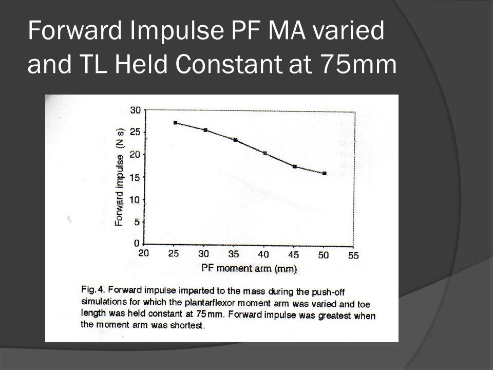 Forward Impulse PF MA varied and TL Held Constant at 75mm
