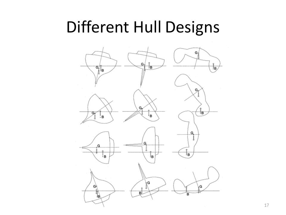 Different Hull Designs 17