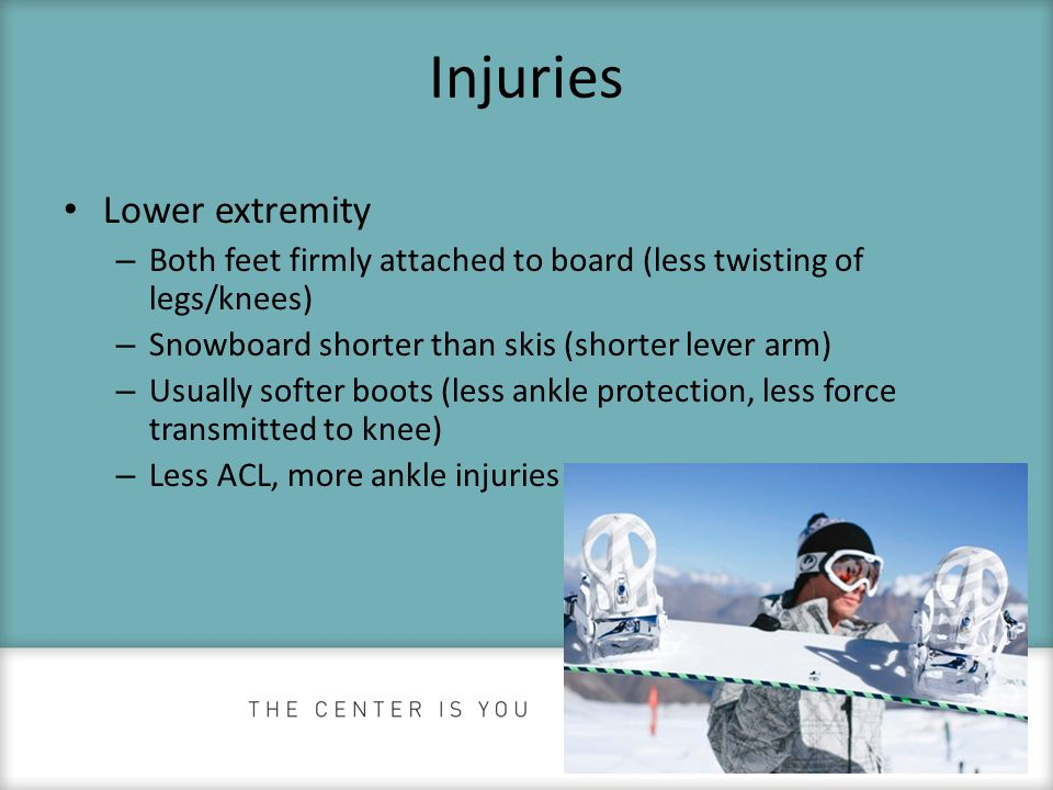 Injuries Lower extremity – Both feet firmly attached to board (less twisting of legs/knees) – Snowboard shorter than skis (shorter lever arm) – Usuall
