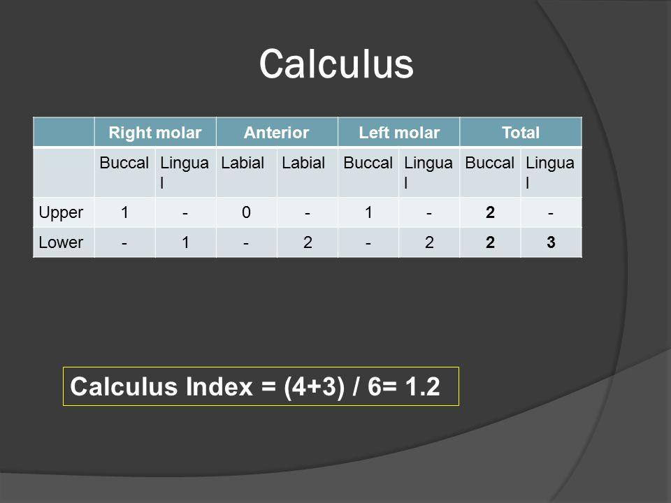 Calculus Right molarAnteriorLeft molarTotal BuccalLingua l Labial BuccalLingua l BuccalLingua l Upper1-0-1-2- Lower-1-2-223 Calculus Index = (4+3) / 6
