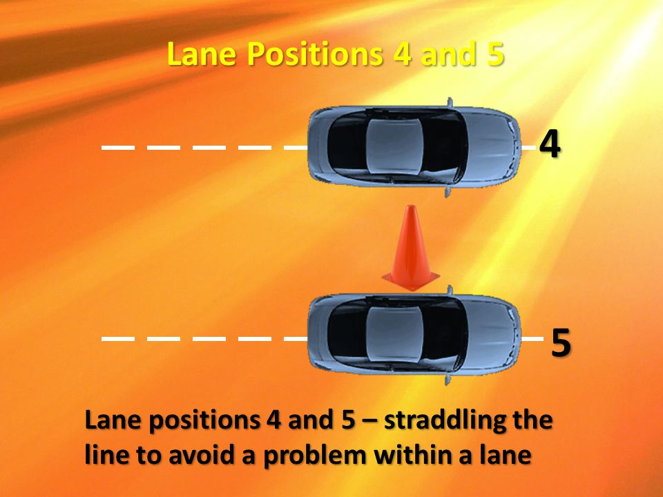 Lane positions 4 and 5 – straddling the line to avoid a problem within a lane 5 4 Lane Positions 4 and 5 Lane Positions 4 and 5