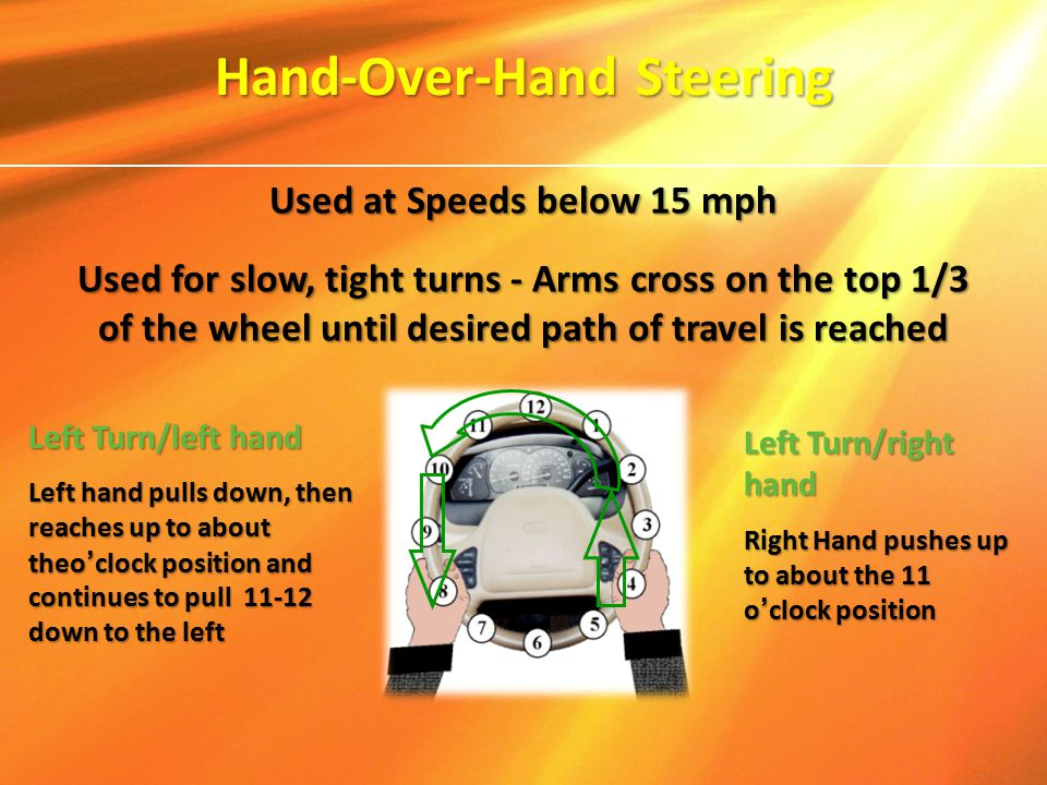 Used at Speeds below 15 mph Left Turn/left hand Left hand pulls down, then reaches up to about theo'clock position and continues to pull 11-12 down to