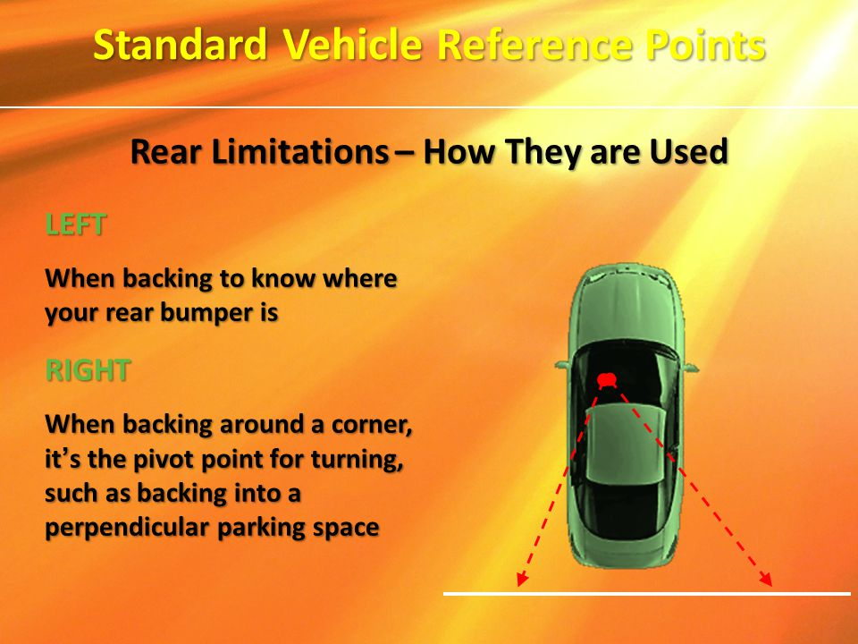 Rear Limitations – How They are Used LEFT When backing to know where your rear bumper is RIGHT When backing around a corner, it's the pivot point for