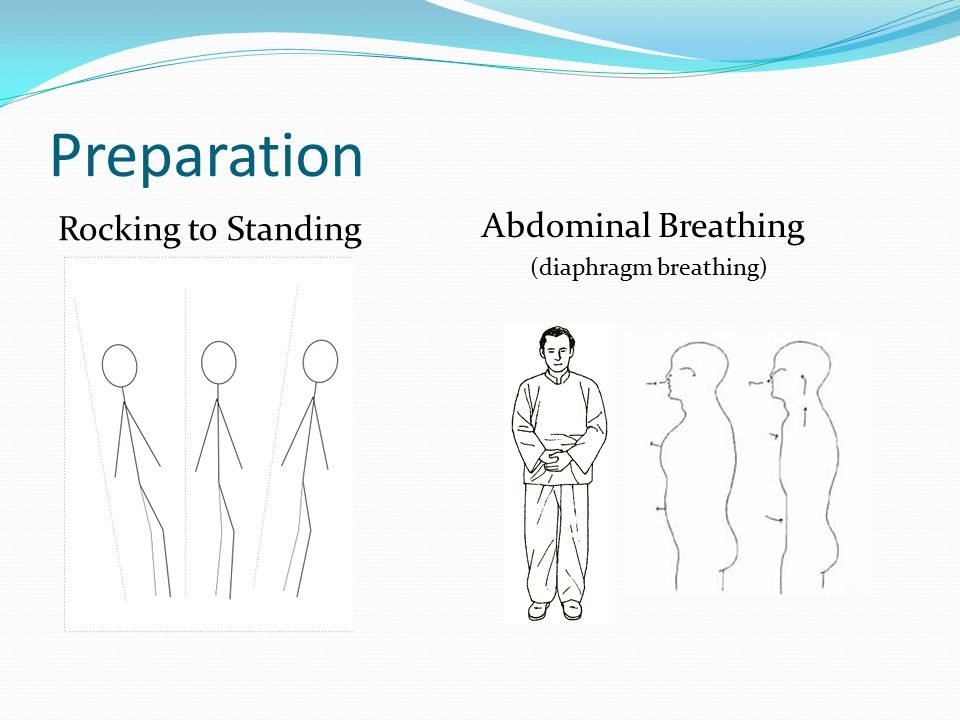 Preparation Rocking to Standing Abdominal Breathing (diaphragm breathing)