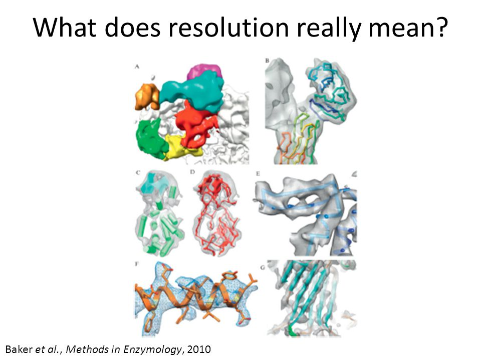 What does resolution really mean Baker et al., Methods in Enzymology, 2010