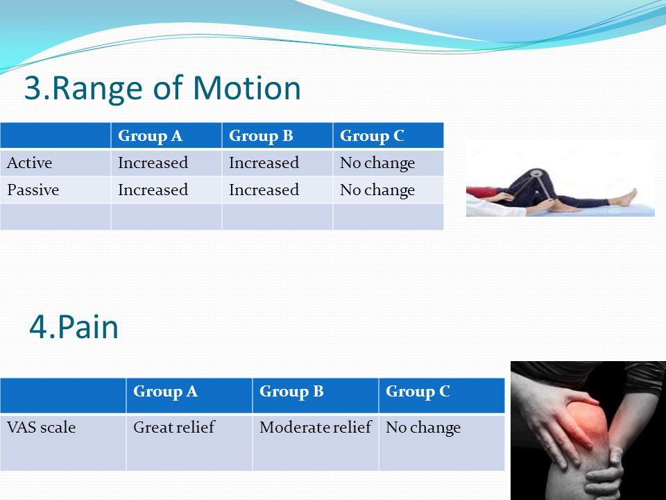 Group AGroup BGroup C ActiveIncreased No change PassiveIncreased No change Group AGroup BGroup C VAS scaleGreat reliefModerate reliefNo change 3.Range
