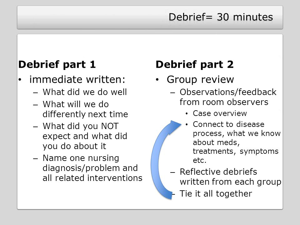 Debrief part 1 immediate written: – What did we do well – What will we do differently next time – What did you NOT expect and what did you do about it – Name one nursing diagnosis/problem and all related interventions Debrief part 2 Group review – Observations/feedback from room observers Case overview Connect to disease process, what we know about meds, treatments, symptoms etc.
