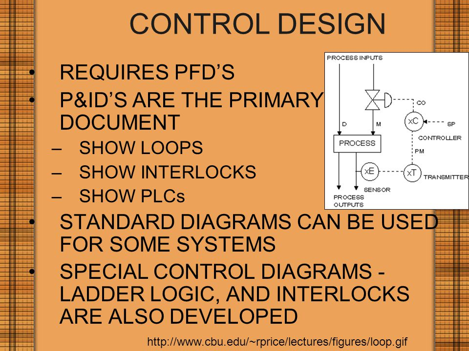 CONTROL DESIGN REQUIRES PFD'S P&ID'S ARE THE PRIMARY DOCUMENT –SHOW LOOPS –SHOW INTERLOCKS –SHOW PLCs STANDARD DIAGRAMS CAN BE USED FOR SOME SYSTEMS SPECIAL CONTROL DIAGRAMS - LADDER LOGIC, AND INTERLOCKS ARE ALSO DEVELOPED http://www.cbu.edu/~rprice/lectures/figures/loop.gif