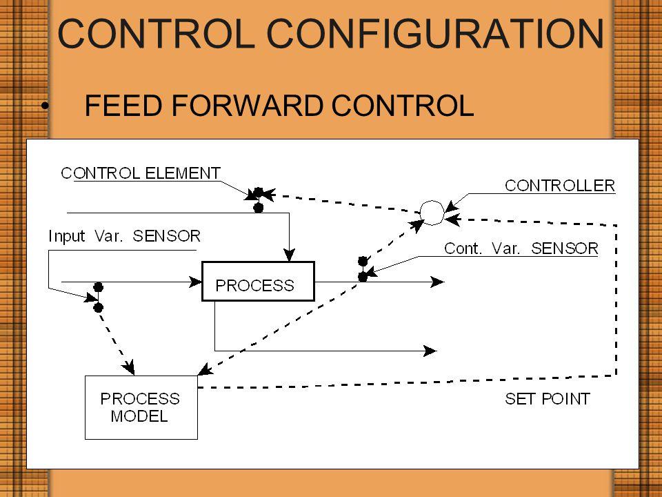 CONTROL CONFIGURATION FEED FORWARD CONTROL