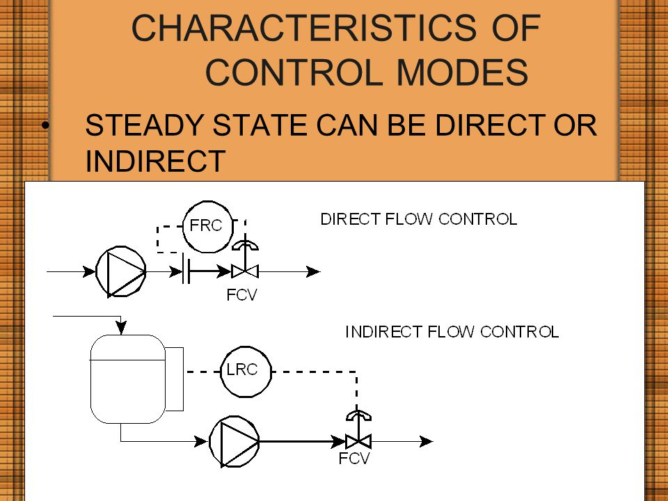 CHARACTERISTICS OF CONTROL MODES STEADY STATE CAN BE DIRECT OR INDIRECT