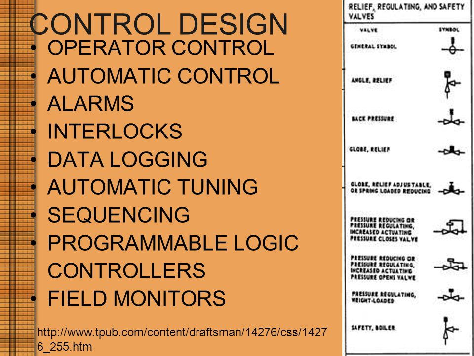 CONTROL DESIGN OPERATOR CONTROL AUTOMATIC CONTROL ALARMS INTERLOCKS DATA LOGGING AUTOMATIC TUNING SEQUENCING PROGRAMMABLE LOGIC CONTROLLERS FIELD MONITORS http://www.tpub.com/content/draftsman/14276/css/1427 6_255.htm