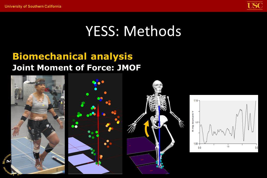 University of Southern California Biomechanical analysis Joint Moment of Force: JMOF YESS: Methods