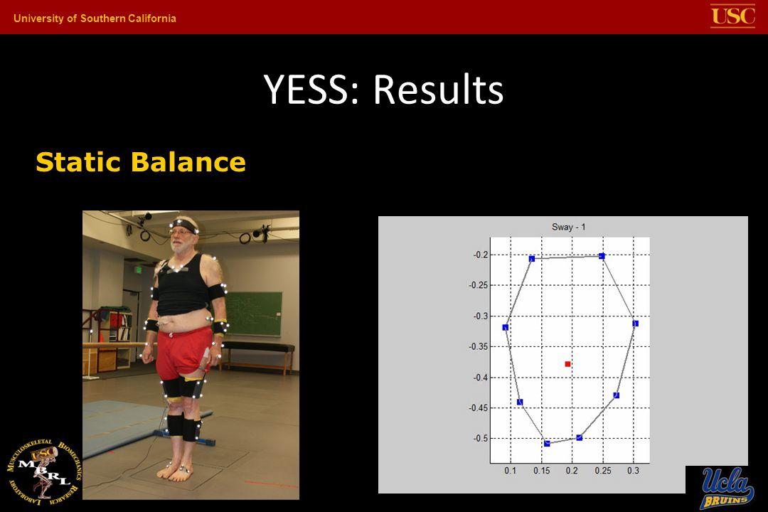 University of Southern California YESS: Results Static Balance