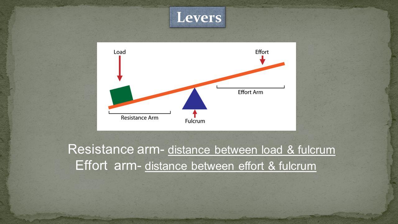 Resistance arm- distance between load & fulcrum Effort arm- distance between effort & fulcrum