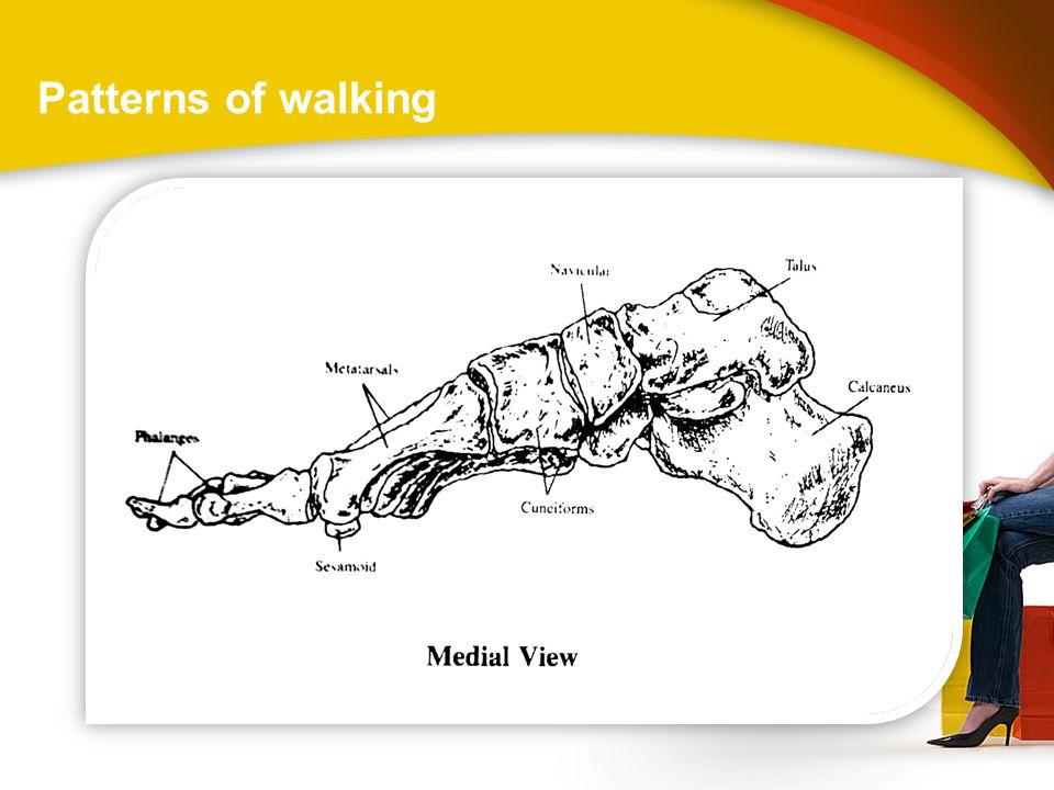 Patterns of walking