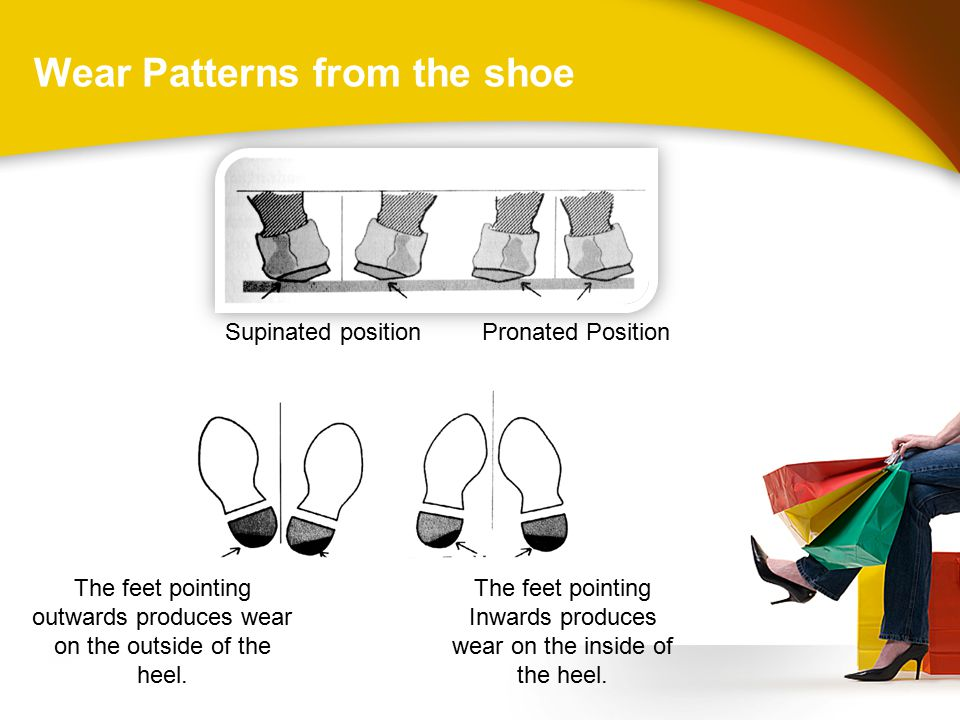Supinated positionPronated Position The feet pointing outwards produces wear on the outside of the heel.